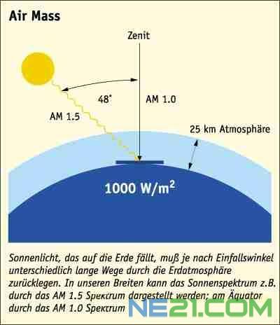 非晶硅太阳电池(a—si太阳电池)