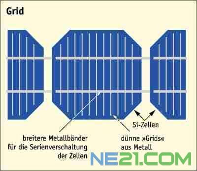 太阳能光伏术语和名词解释