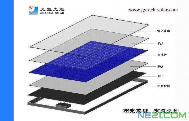 单晶太阳能电池组件190瓦
