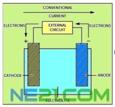 什么是螺旋原理_什么是螺旋齿轮