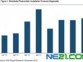 IMS:2012年全球qy88千亿国际【欢迎您】(PV)安装容量增长速度将低于2011年