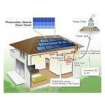 供应苏州太阳能发电系统