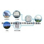 江苏太阳能光伏发电系统