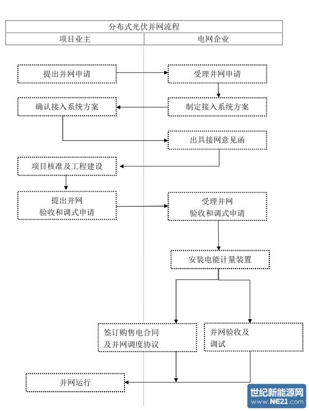 个案家庭结构图