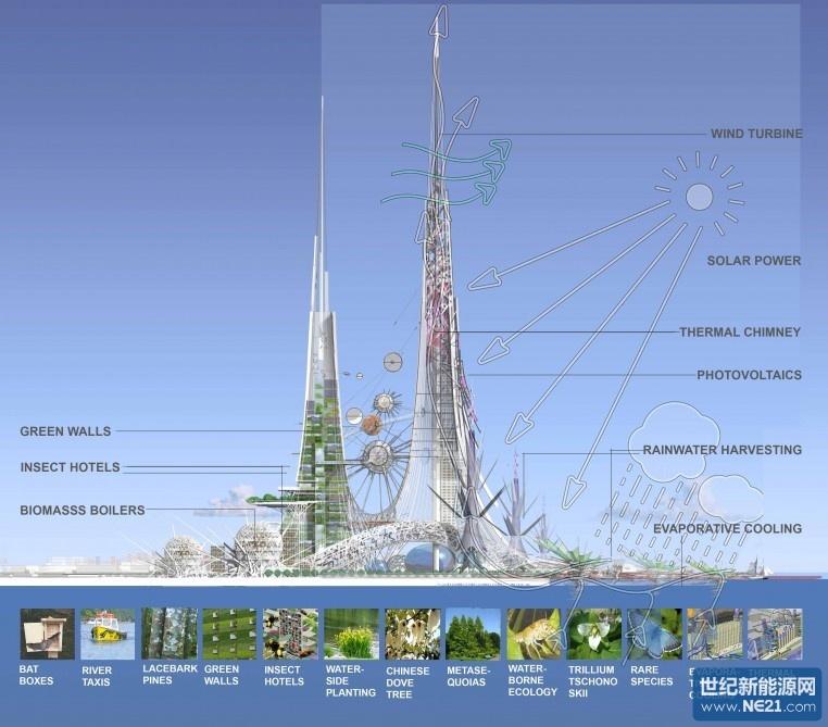 """武汉将建最高双子塔""""凤凰塔""""较高塔外将覆盖光伏板"""