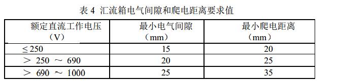 8.5. 方阵基础形式 确定光伏方阵基础形式以及水泥标号、防腐等级、防腐措施、支架入土深度、冻土深度、持力层深度等信息。应附光伏方阵基础地面部分照片。 8.6. 光伏阵列排列方式和安装质量 组件安装应平整,东西向光伏阵列应无明显高差,光伏组件应可靠固定在方阵支架上,方阵间应有可靠的等电位连接。应在图 1 中标明尺寸和倾角度数,并附光伏方阵前视和后视照片。