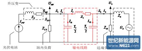 模型为对称二端口网络