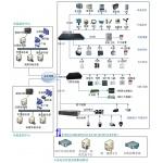 变电站综合环境监控系统