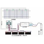 广西神达新农村太阳能污水发电处理系统