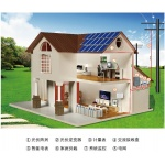 家庭、工商业光伏电站建设