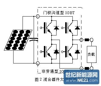 太阳能光伏发电系统用逆变器的三种主电路形式如图1所示.