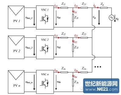 光伏扶贫 03 正文    多机并联谐振频率分析图7为不同台数逆变器