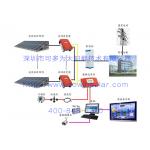 可多为太阳能分布式光伏系统 微电网太阳能光伏系统