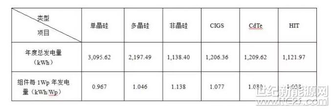 QQ截图20170112095859