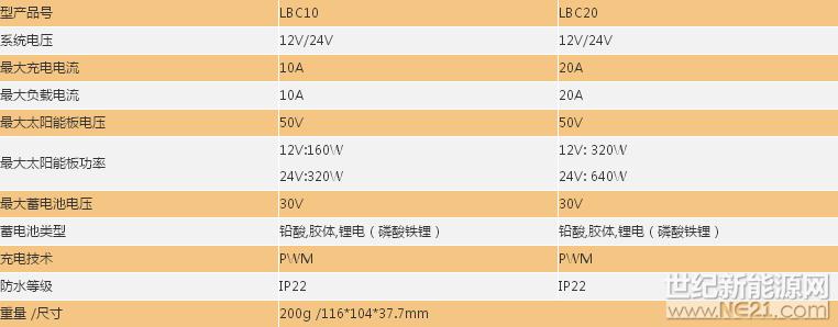 LBC技术参数