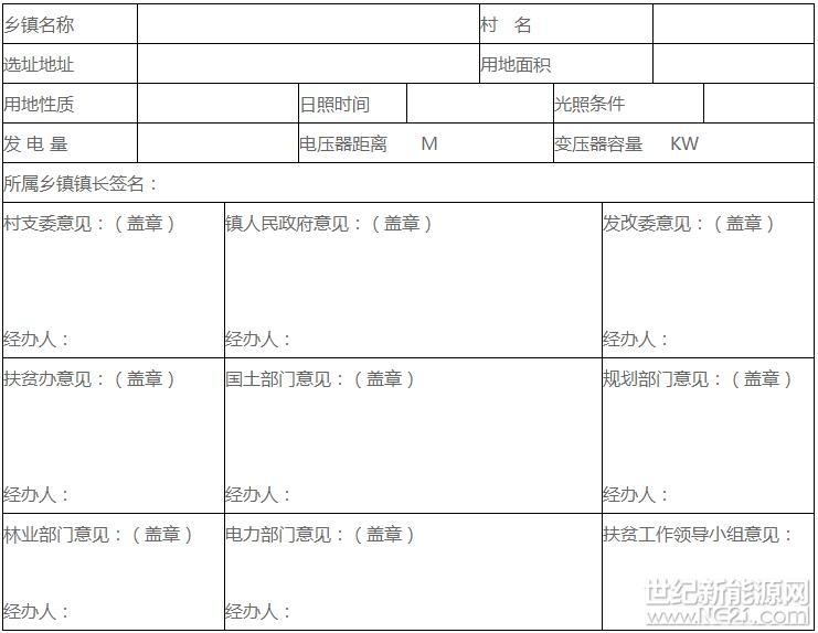 附件:光伏发电扶贫电站建设选址审批表