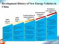 最全总结:中国xEV和动力电池产品市场和研发现状