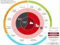 储能企业如何做到高安全、低成本、智能化?