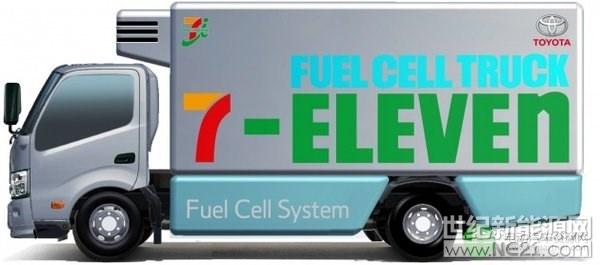 丰田,氢燃料卡车