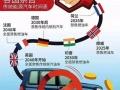 史上最详细打脸贴来了 德国禁售燃油车竟是假新闻!