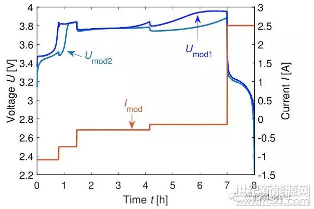 电路 电路图 电子 原理图 626_417
