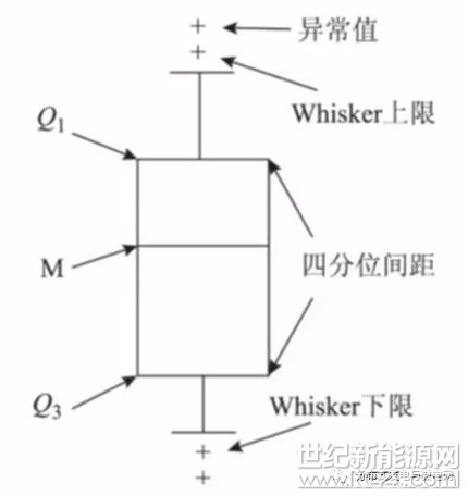 电路 电路图 电子 原理图 430_456