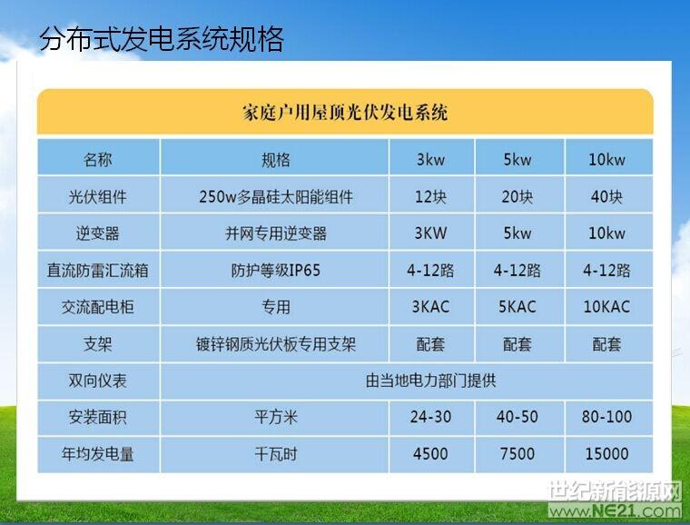 分布式发电系统规格