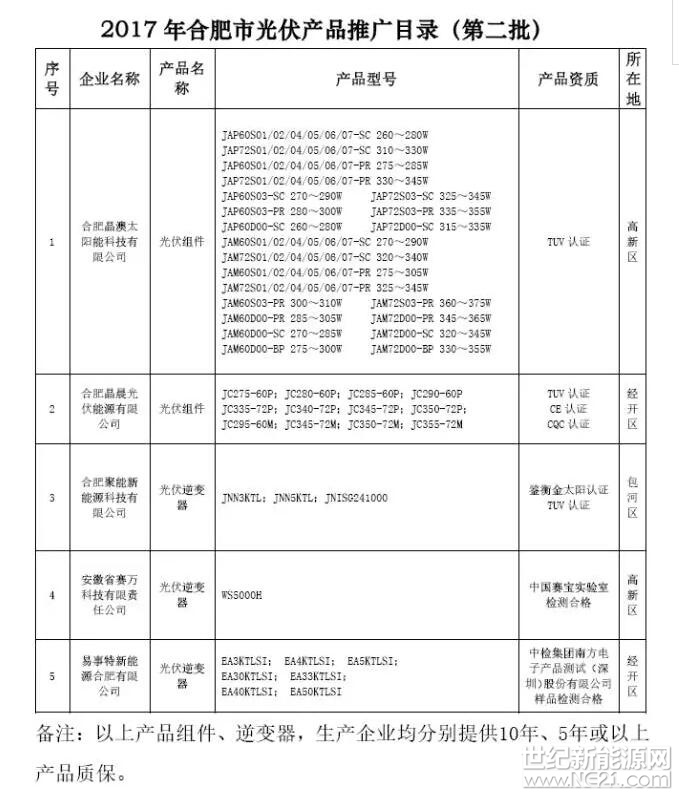 QQ截图20171109143047