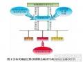 分布式储能关键应用技术研究与进展