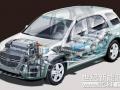氢动力汽车暗自发力 新能源汽车并不只是电动车