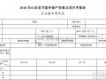关于组织申报2018年山东省节能环保产业重点项目的通知