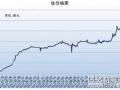 """双面夹击:三元材料企业如何度过""""寒冬""""?"""