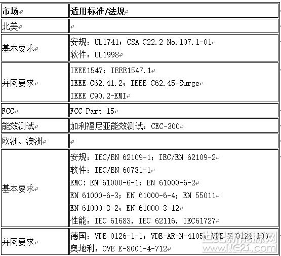 E6CCF8E9-BC73-4fbc-8090-2BBE9624AB81
