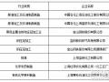 上海;关于开展排污许可证专项执法检查的通知