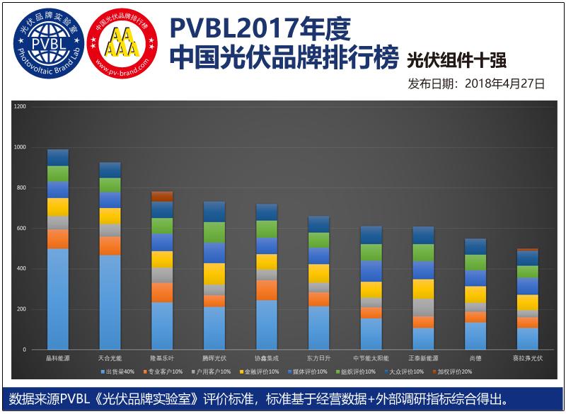 2018上海会议网站用图表