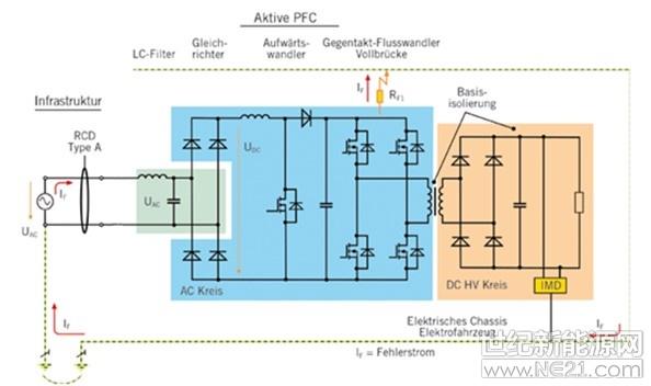 充电桩中剩余电流保护器的选用