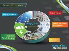 光伏+储能 美国加州凯撒医院微电网示范项目