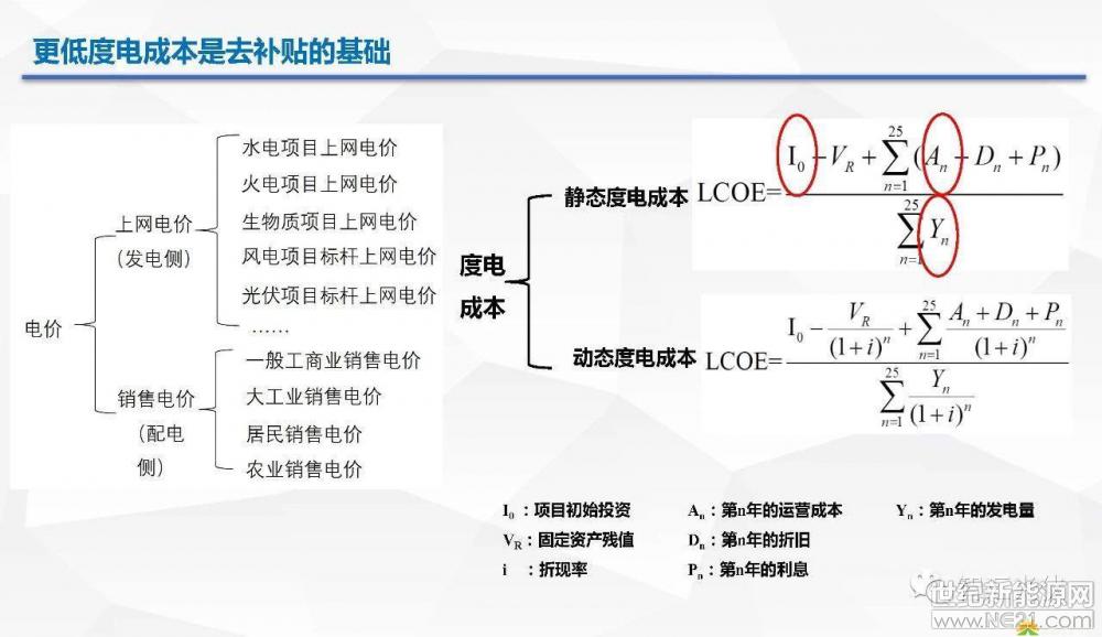 光伏逆变器、光伏发电、光伏扶贫、光伏并网逆变器、分布式光伏发电