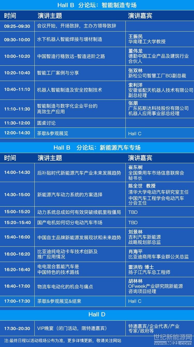 大会倒计时!2018中国科技产业园区路演大会7月26日开幕,完整日程公布