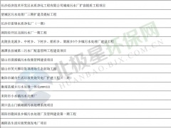 湖南2019年生态文明建设专项中央预算内投资备选拟申报项目公示