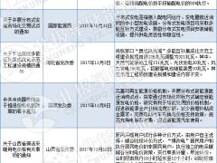 超全!我国储能发展历程及储能政策法规梳理(116项)