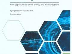 氢可以实现新数字商业模式的四个应用领域