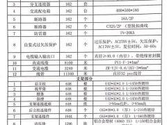 贵州镇宁县486KW分布式光伏发电项目设备采购及安装招标:预算9.9元/瓦