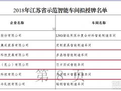 喜讯!保利协鑫两企业获评江苏省示范智能车间