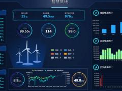 从卖风机到卖电量 风电制造正在探索新型商业模式