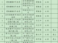 """再废297MW!吉林省补充""""十二五""""以来风电项目情况"""