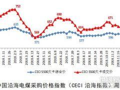 中电联2019年度全国电力供需形势分析预测