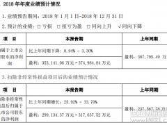 宁德时代2018业绩预告:净利润35.3亿-37.5亿元 同比下降3.3%-8.94%