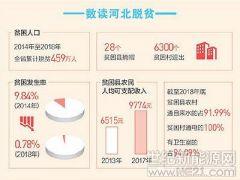 """""""愁疙瘩""""变""""金豆豆"""" 农光互补收入增"""