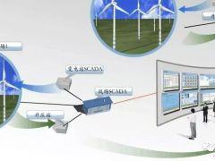 风电竞价下技能探究系列之一:集控中央设置装备摆设概述